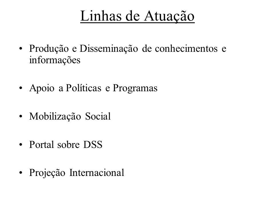Linhas de Atuação Produção e Disseminação de conhecimentos e informações Apoio a Políticas e Programas Mobilização Social Portal sobre DSS Projeção In