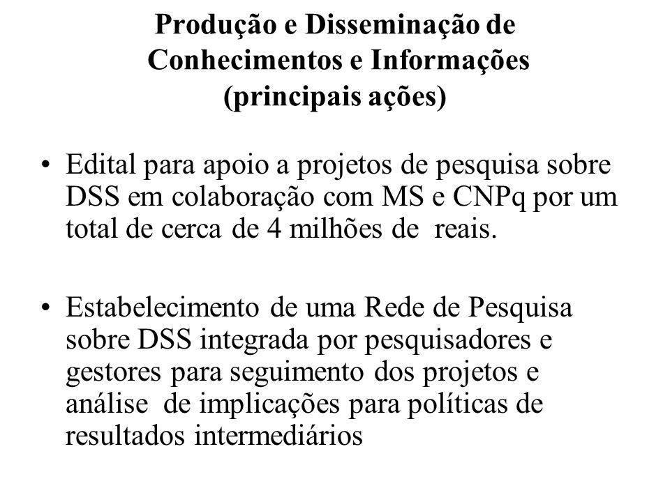 Produção e Disseminação de Conhecimentos e Informações (principais ações) Edital para apoio a projetos de pesquisa sobre DSS em colaboração com MS e C