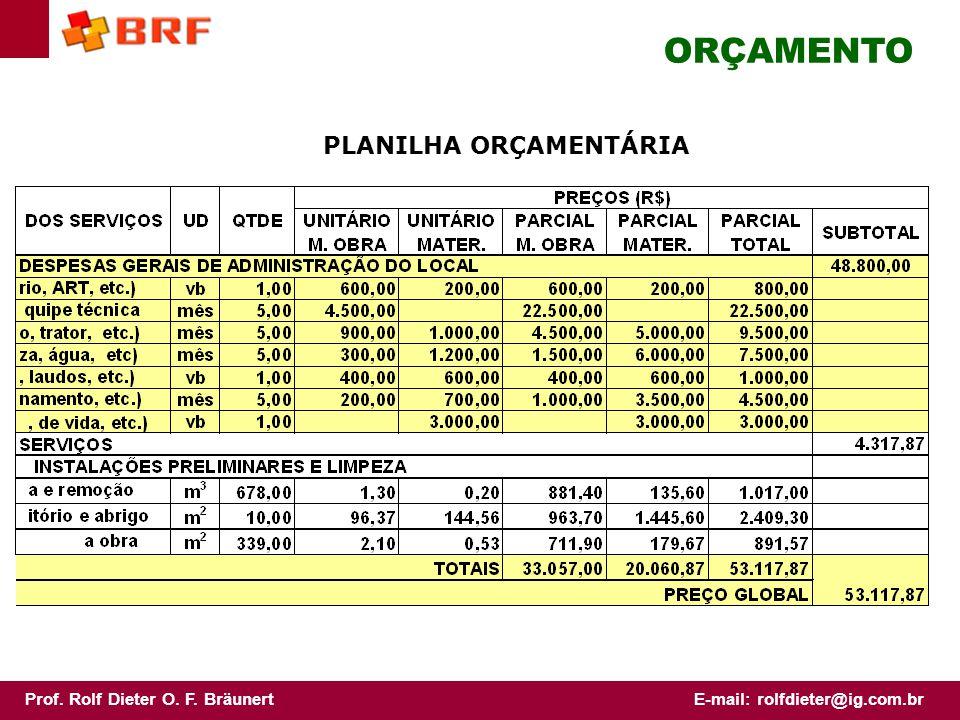 Prof. Rolf Dieter O. F. BräunertE-mail: rolfdieter@ig.com.br ORÇAMENTO PLANILHA ORÇAMENTÁRIA