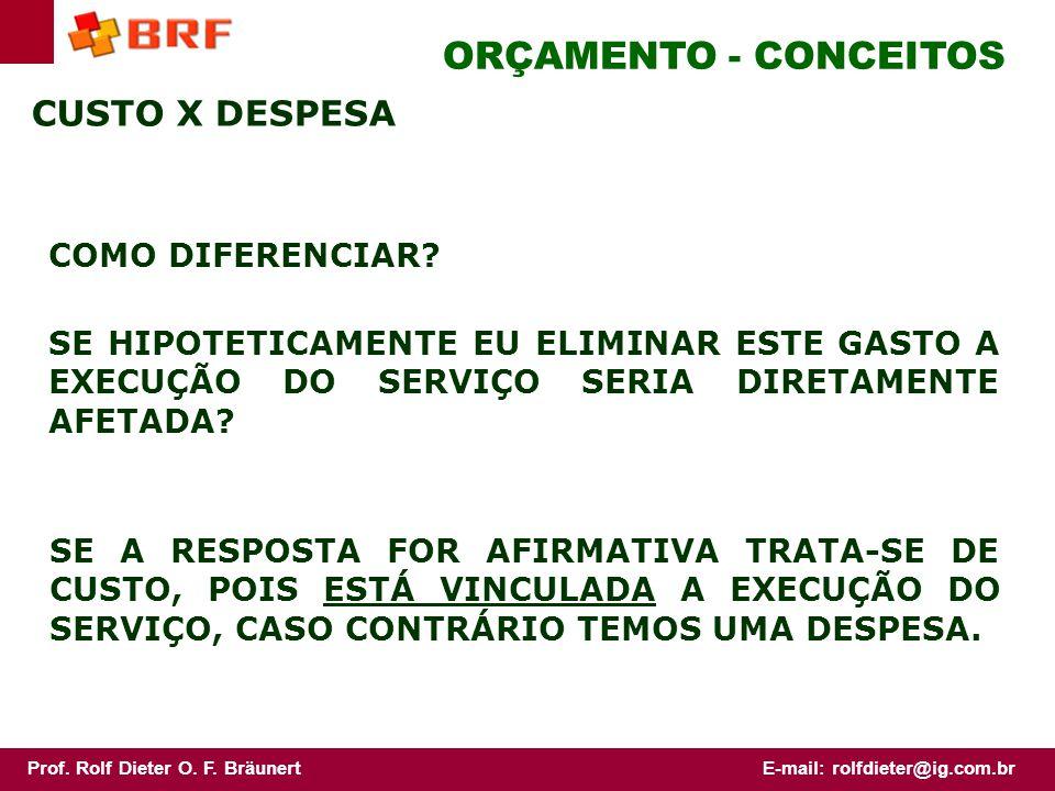 Prof.Rolf Dieter O. F. BräunertE-mail: rolfdieter@ig.com.br CUSTO X DESPESA COMO DIFERENCIAR.