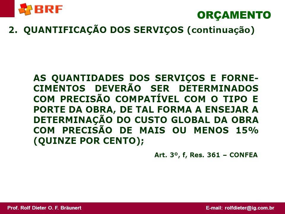 Prof.Rolf Dieter O. F. BräunertE-mail: rolfdieter@ig.com.br ORÇAMENTO Art.