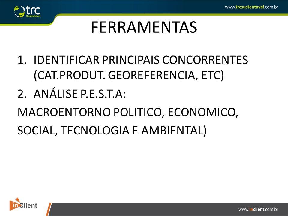 FERRAMENTAS 1.IDENTIFICAR PRINCIPAIS CONCORRENTES (CAT.PRODUT.