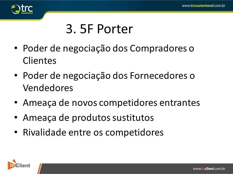 3. 5F Porter Poder de negociação dos Compradores o Clientes Poder de negociação dos Fornecedores o Vendedores Ameaça de novos competidores entrantes A