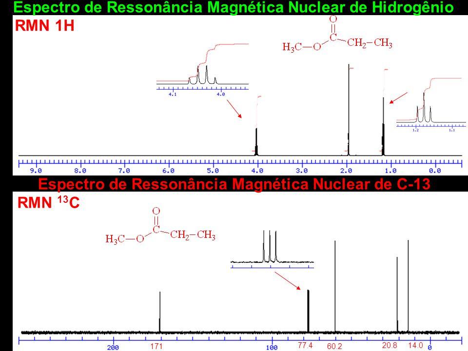 Espectro de Ressonância Magnética Nuclear de C-13 RMN 13 C Espectro de Ressonância Magnética Nuclear de Hidrogênio RMN 1H 171 77.4 60.2 20.814.0
