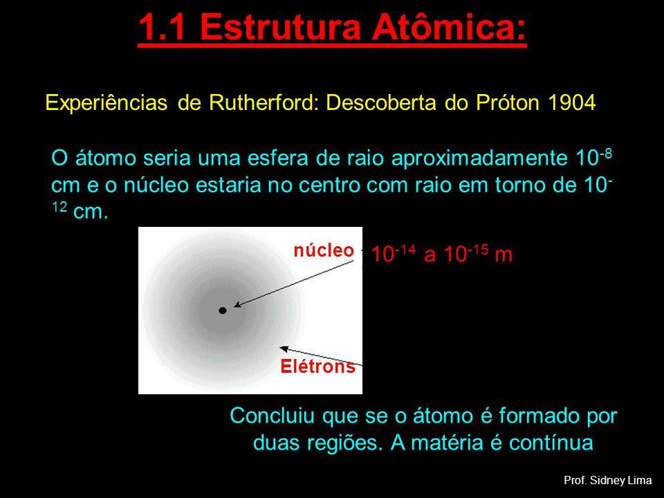 1.1 Estrutura Atômica: Experiências de Rutherford: Descoberta do Próton 1904 O átomo seria uma esfera de raio aproximadamente 10 -8 cm e o núcleo esta
