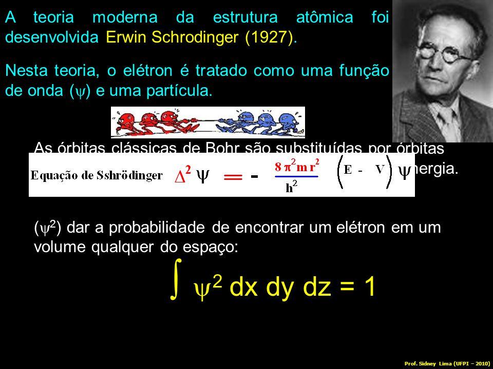 A teoria moderna da estrutura atômica foi desenvolvida Erwin Schrodinger (1927). As órbitas clássicas de Bohr são substituídas por órbitas atômicas tr