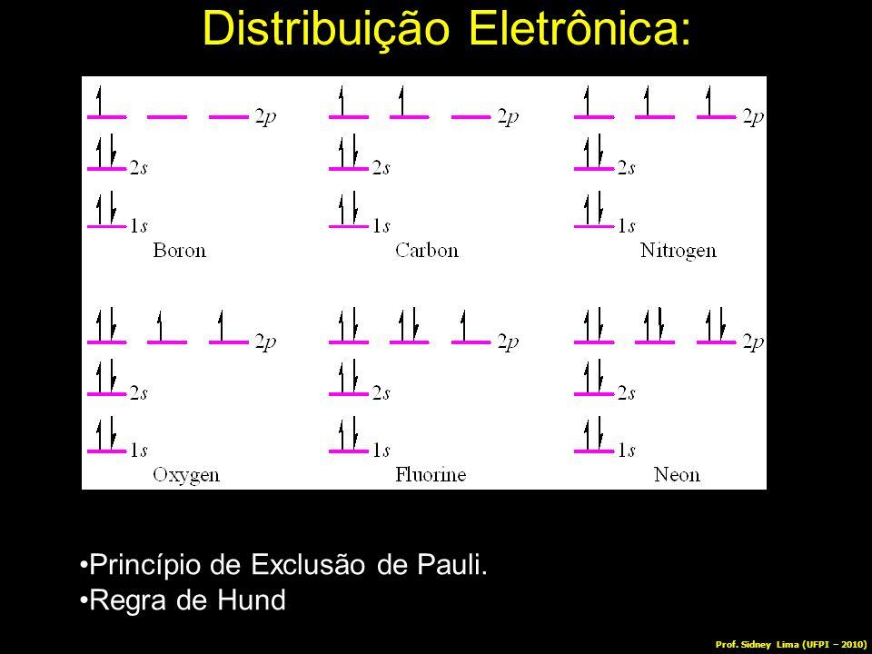 Distribuição Eletrônica: Princípio de Exclusão de Pauli. Regra de Hund Prof. Sidney Lima (UFPI – 2010)