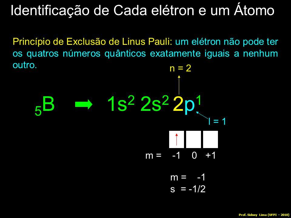 Identificação de Cada elétron e um Átomo Princípio de Exclusão de Linus Pauli: um elétron não pode ter os quatros números quânticos exatamente iguais