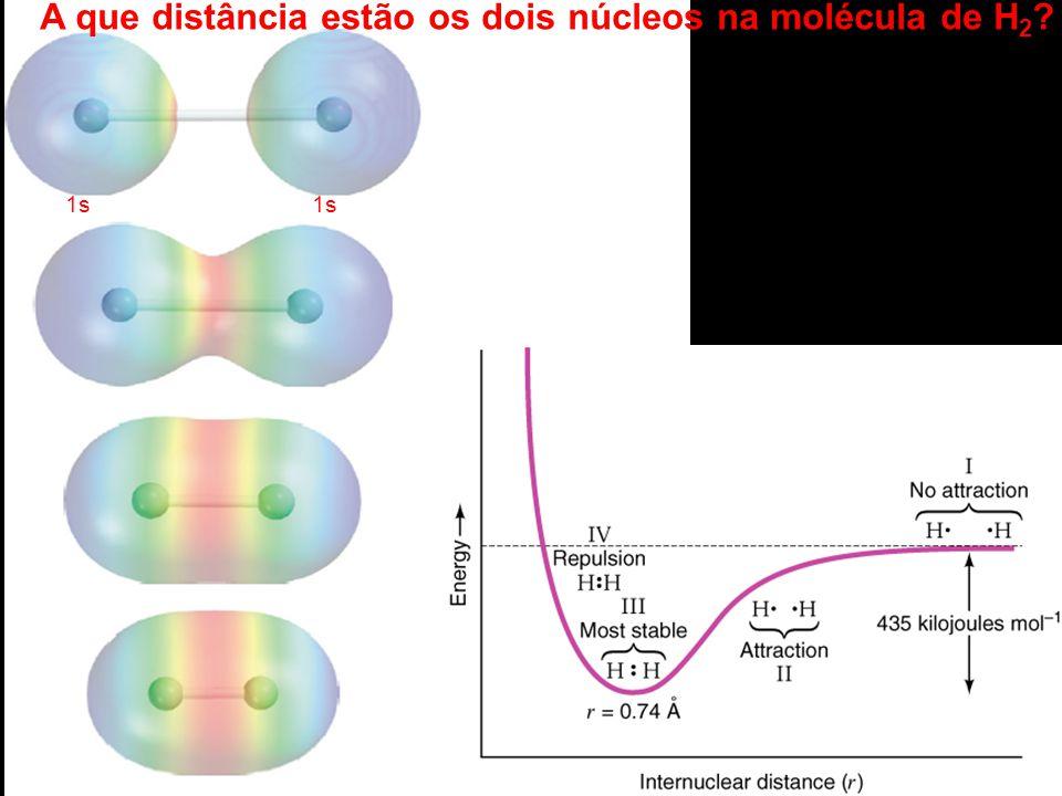 A que distância estão os dois núcleos na molécula de H 2 ? 1s