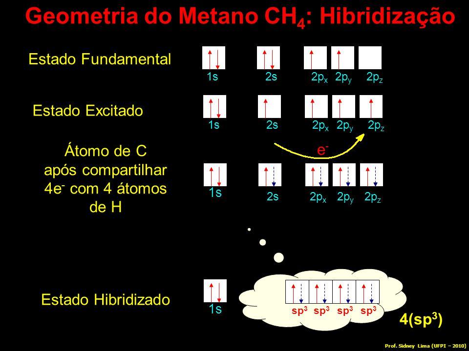 2s1s2p x 2p y 2p z Estado Fundamental Geometria do Metano CH 4 : Hibridização Átomo de C após compartilhar 4e - com 4 átomos de H 1s 2s2p x 2p y 2p z