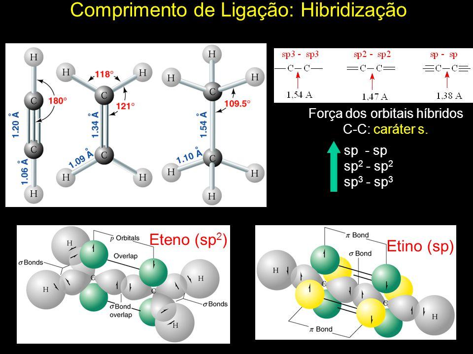 Comprimento de Ligação: Hibridização Etino (sp) Eteno (sp 2 ) sp - sp sp 2 - sp 2 sp 3 - sp 3 Força dos orbitais híbridos C-C: caráter s.