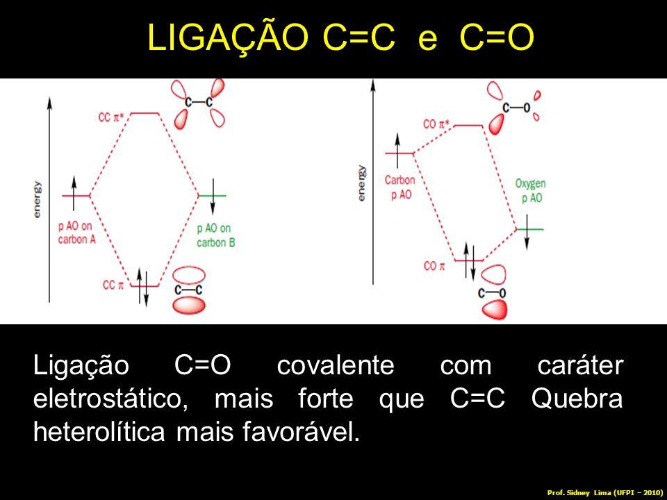 LIGAÇÃO C=C e C=O Ligação C=O covalente com caráter eletrostático, mais forte que C=C Quebra heterolítica mais favorável. Prof. Sidney Lima (UFPI – 20