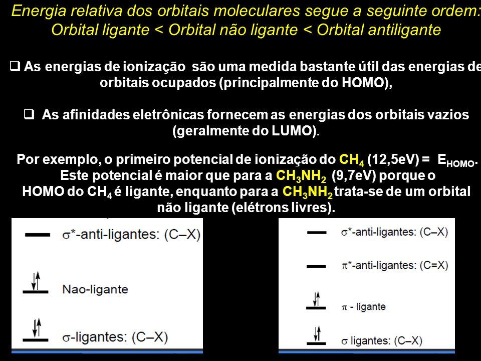 Energia relativa dos orbitais moleculares segue a seguinte ordem: Orbital ligante < Orbital não ligante < Orbital antiligante  As energias de ionizaç