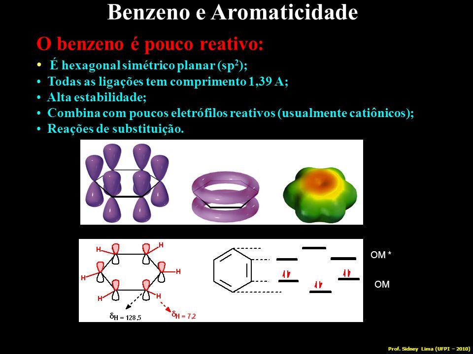 Benzeno e Aromaticidade O benzeno é pouco reativo: É hexagonal simétrico planar (sp 2 ); Todas as ligações tem comprimento 1,39 A; Alta estabilidade;