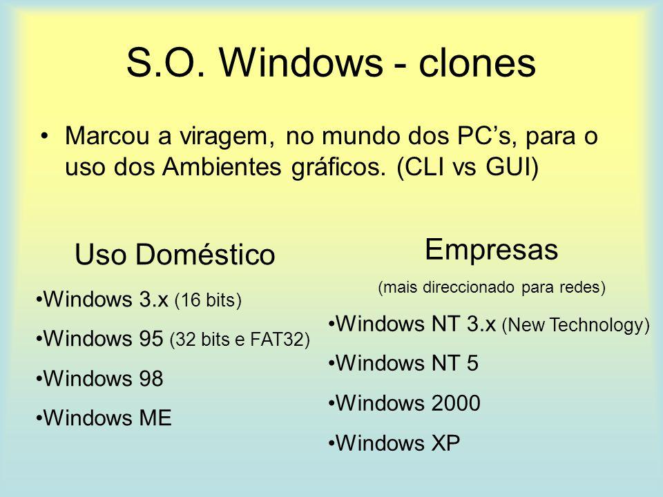 S.O. Windows - clones Marcou a viragem, no mundo dos PC's, para o uso dos Ambientes gráficos.
