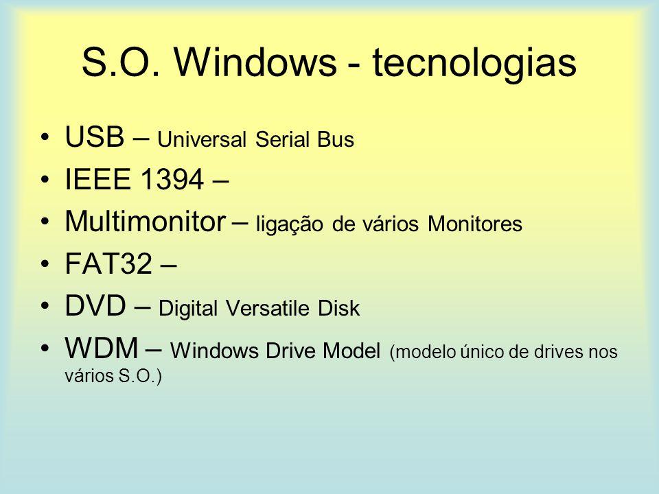 S.O. Windows - tecnologias USB – Universal Serial Bus IEEE 1394 – Multimonitor – ligação de vários Monitores FAT32 – DVD – Digital Versatile Disk WDM