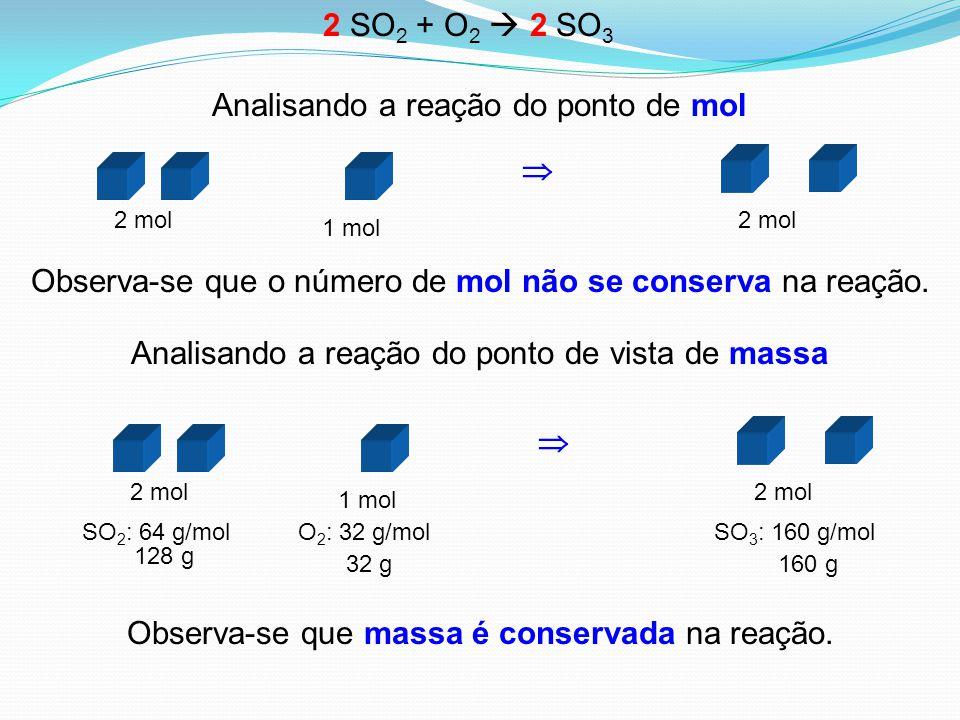 2 SO 2 + O 2  2 SO 3 Analisando a reação do ponto de mol Observa-se que o número de mol não se conserva na reação.  2 mol 1 mol 2 mol Analisando a r