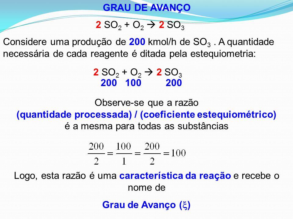 GRAU DE AVANÇO Considere uma produção de 200 kmol/h de SO 3. A quantidade necessária de cada reagente é ditada pela estequiometria: Observe-se que a r