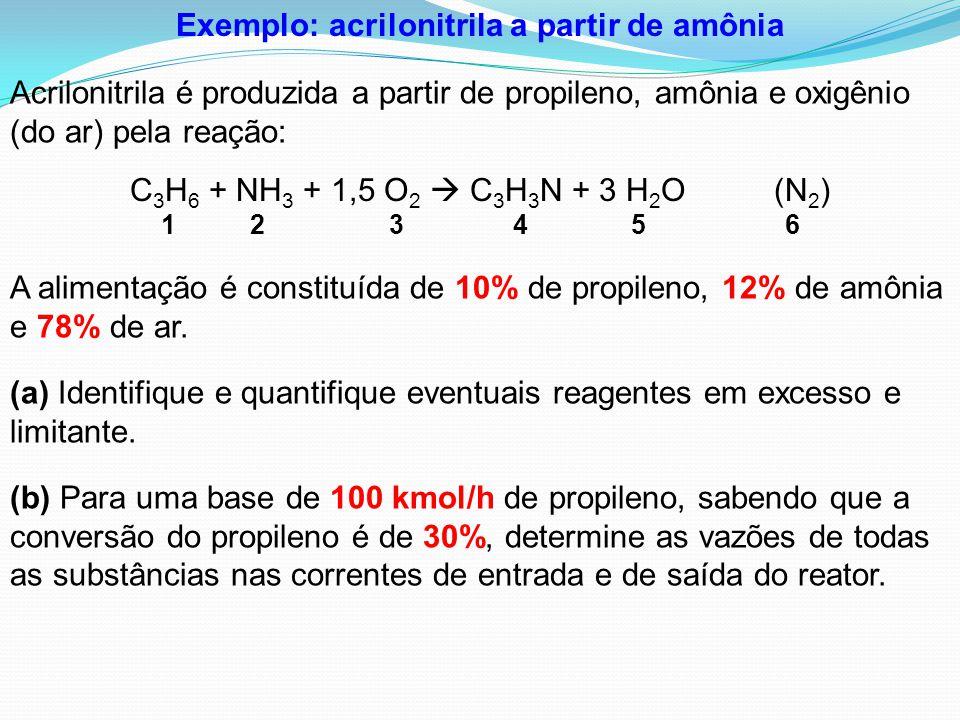 Exemplo: acrilonitrila a partir de amônia C 3 H 6 + NH 3 + 1,5 O 2  C 3 H 3 N + 3 H 2 O (N 2 ) 1 2 3 4 5 6 Acrilonitrila é produzida a partir de prop