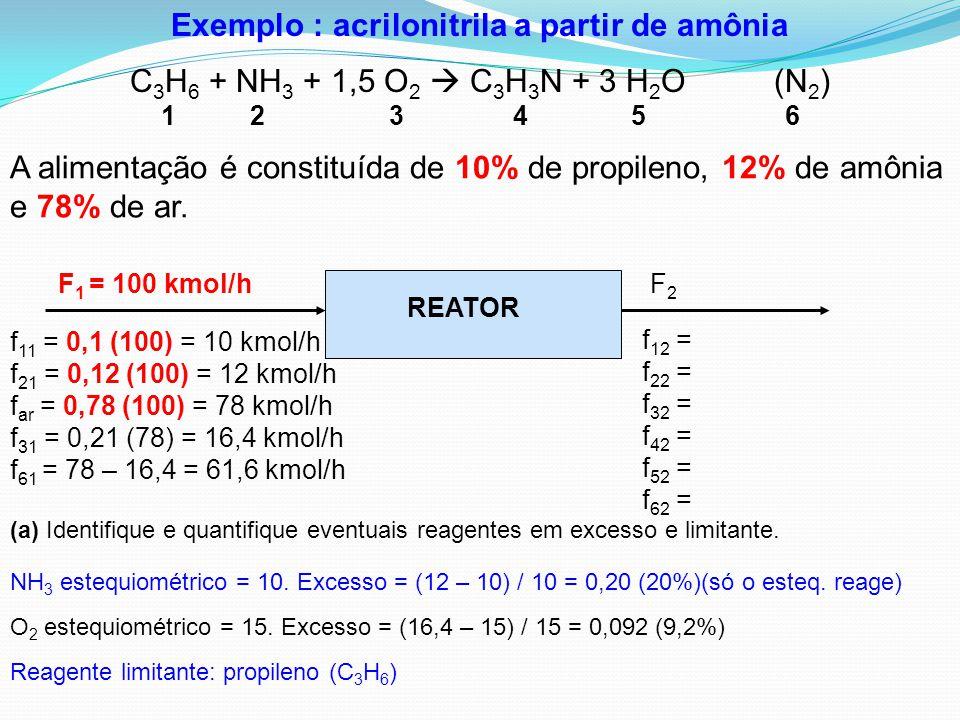 f 12 = f 22 = f 32 = f 42 = f 52 = f 62 = F 1 = 100 kmol/hF2F2 REATOR f 11 = 0,1 (100) = 10 kmol/h f 21 = 0,12 (100) = 12 kmol/h f ar = 0,78 (100) = 7