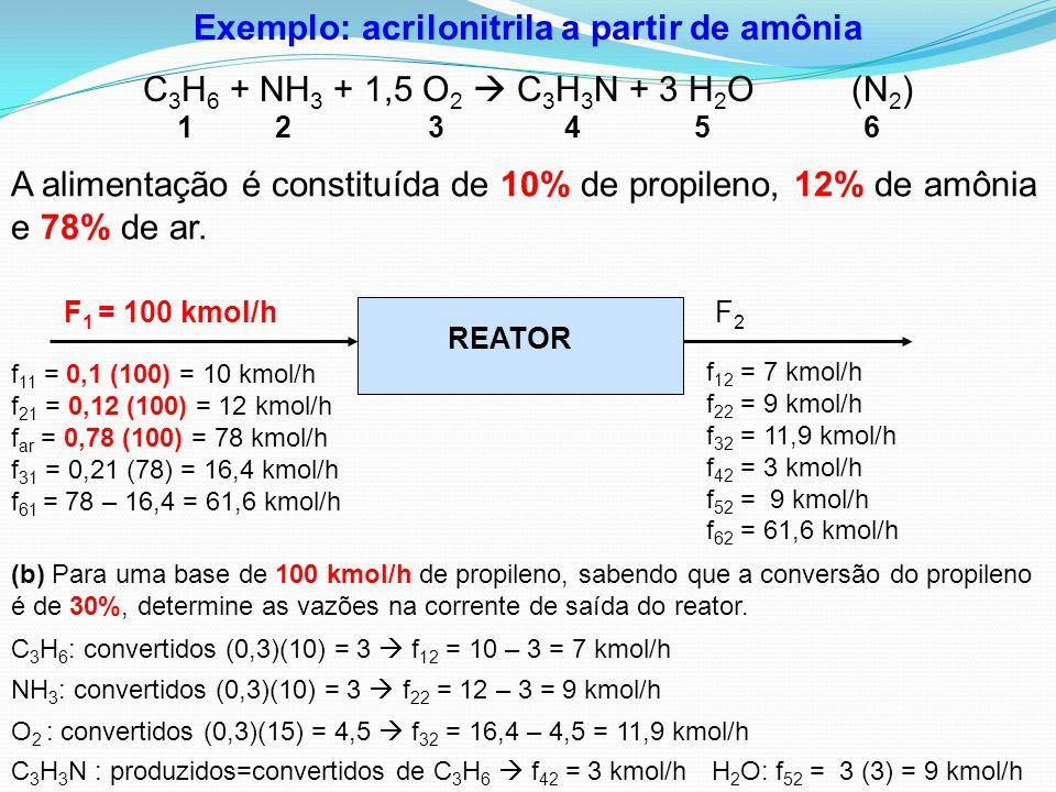 f 12 = 7 kmol/h f 22 = 9 kmol/h f 32 = 11,9 kmol/h f 42 = 3 kmol/h f 52 = 9 kmol/h f 62 = 61,6 kmol/h F 1 = 100 kmol/hF2F2 REATOR f 11 = 0,1 (100) = 1
