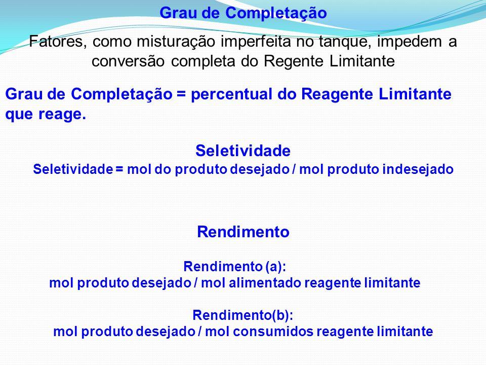 Grau de Completação Fatores, como misturação imperfeita no tanque, impedem a conversão completa do Regente Limitante Grau de Completação = percentual
