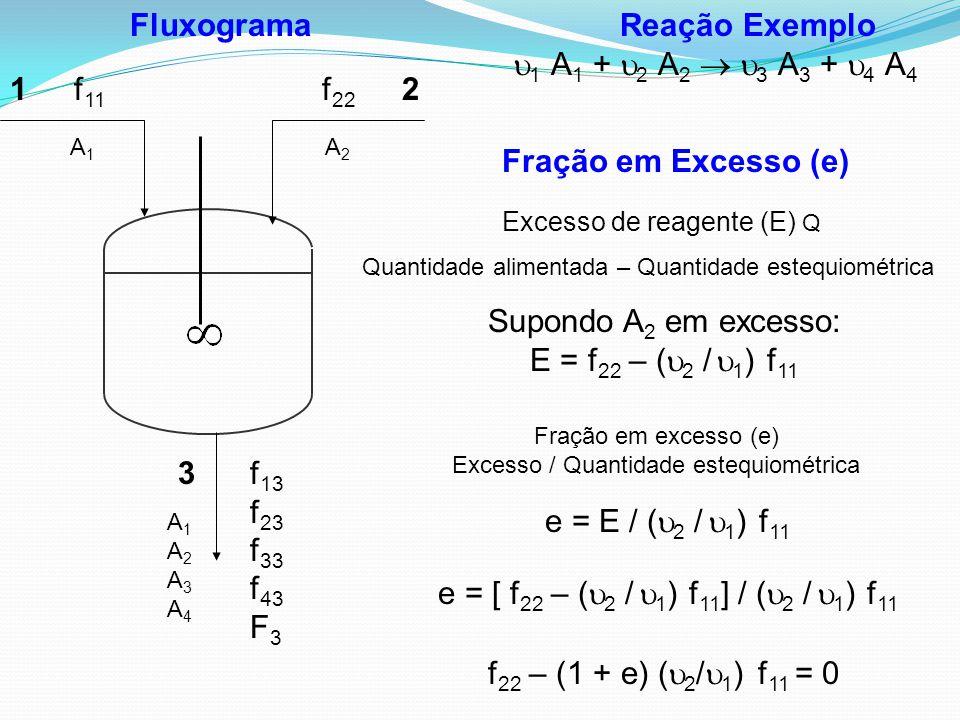 Reação Exemplo  1 A 1 +  2 A 2   3 A 3 +  4 A 4 Fração em Excesso (e) Fluxograma 12 3 f 11 f 22 f 13 f 23 f 33 f 43 F 3 A1A1 A2A2 A1A2A3A4A1A2A3A