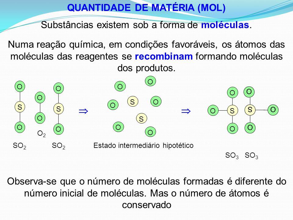 QUANTIDADE DE MATÉRIA (MOL) Substâncias existem sob a forma de moléculas. Numa reação química, em condições favoráveis, os átomos das moléculas das re