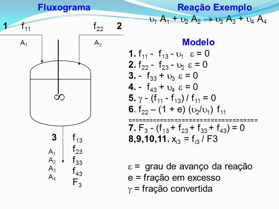 Reação Exemplo  1 A 1 +  2 A 2   3 A 3 +  4 A 4 Modelo 1. f 11 - f 13 -  1  = 0 2. f 22 - f 23 -  2  = 0 3. - f 33 +  3  = 0 4. - f 43 + 