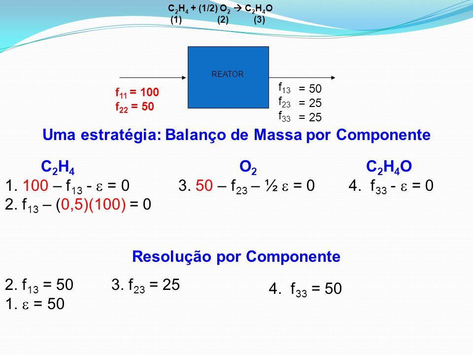 C 2 H 4 1. 100 – f 13 -  = 0 2. f 13 – (0,5)(100) = 0 f 11 = 100 f 22 = 50 f 13 f 23 f 33 REATOR C 2 H 4 + (1/2) O 2  C 2 H 4 O (1) (2) (3) Uma estr