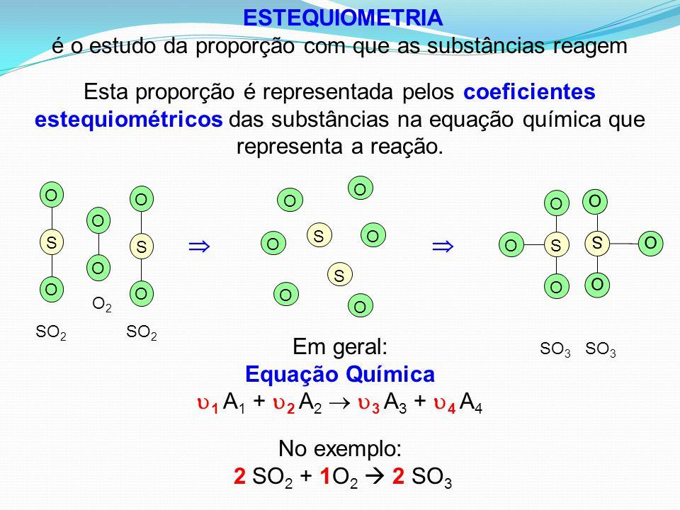 ESTEQUIOMETRIA é o estudo da proporção com que as substâncias reagem Esta proporção é representada pelos coeficientes estequiométricos das substâncias