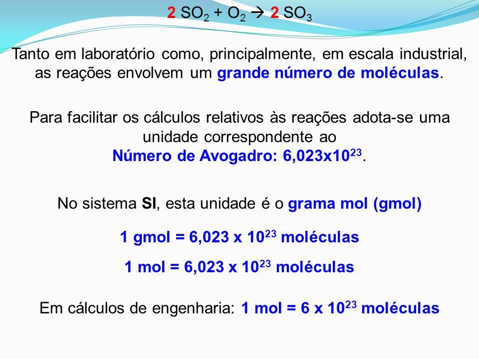 Para facilitar os cálculos relativos às reações adota-se uma unidade correspondente ao Número de Avogadro: 6,023x10 23. Tanto em laboratório como, pri
