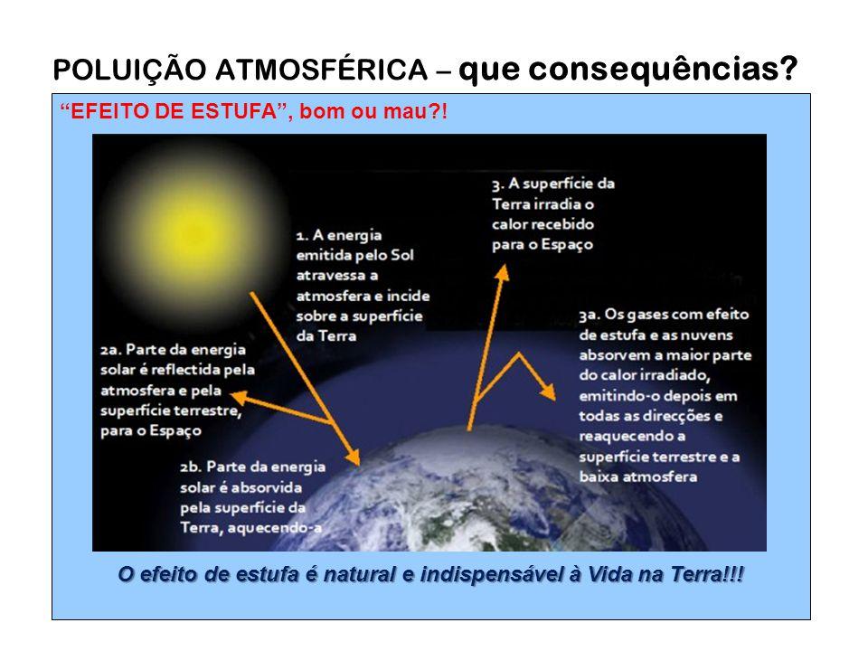 """""""EFEITO DE ESTUFA"""", bom ou mau?! O efeito de estufa é natural e indispensável à Vida na Terra!!! POLUIÇÃO ATMOSFÉRICA – que consequências?"""