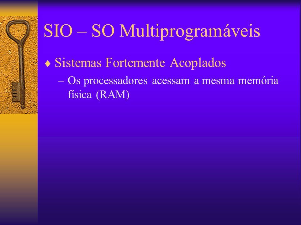 SIO – SO Multiprogramáveis  Sistemas Fortemente Acoplados –Os processadores acessam a mesma memória física (RAM)