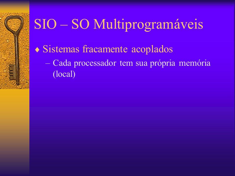 SIO – SO Multiprogramáveis  Sistemas fracamente acoplados –Cada processador tem sua própria memória (local)