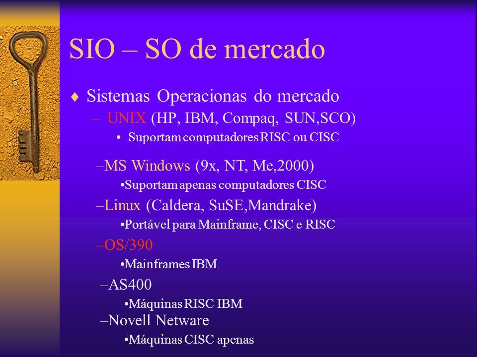 SIO – SO de mercado  Sistemas Operacionas do mercado –UNIX (HP, IBM, Compaq, SUN,SCO) Suportam computadores RISC ou CISC –MS Windows (9x, NT, Me,2000) Suportam apenas computadores CISC –Linux (Caldera, SuSE,Mandrake) Portável para Mainframe, CISC e RISC –OS/390 Mainframes IBM –AS400 Máquinas RISC IBM –Novell Netware Máquinas CISC apenas
