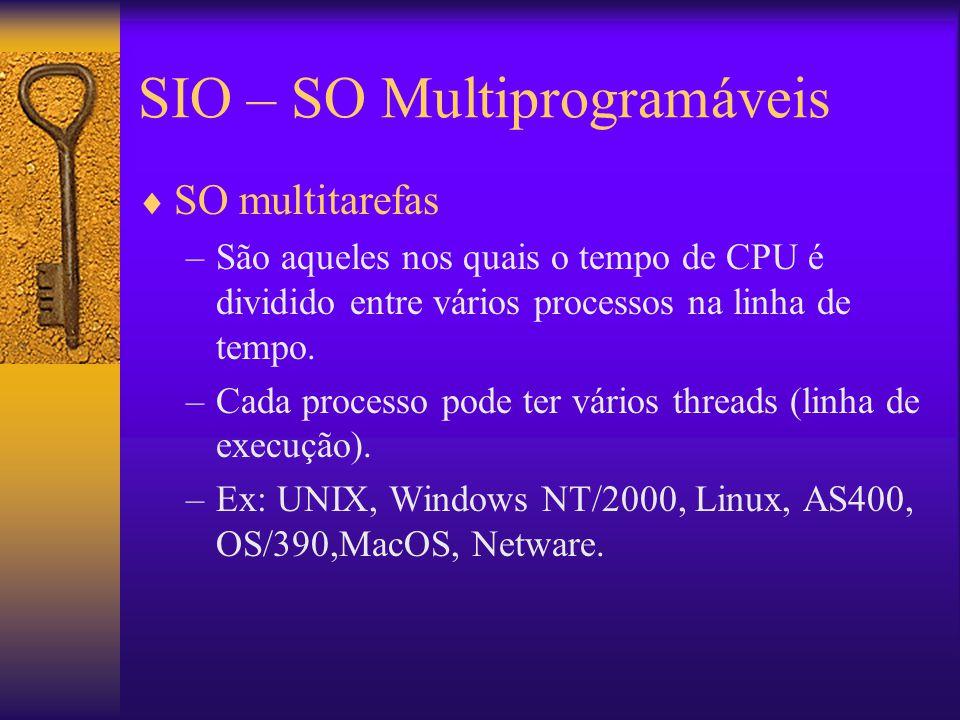 SIO – SO Multiprogramáveis  SO multitarefas –São aqueles nos quais o tempo de CPU é dividido entre vários processos na linha de tempo. –Cada processo