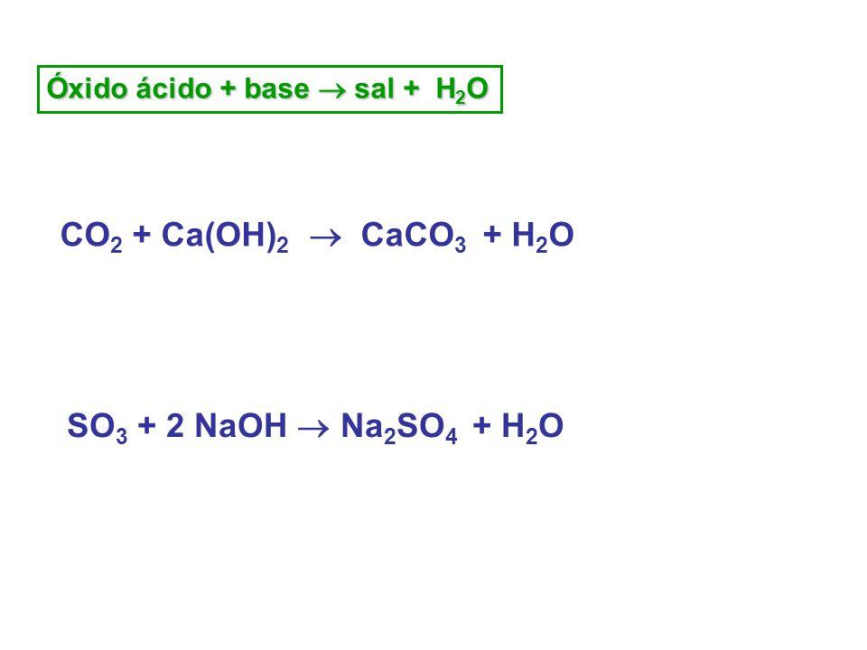 Óxidos Neutros ou Indiferentes São todos que não reagem com base, ácido ou água; mas podem reagir com oxigênio.