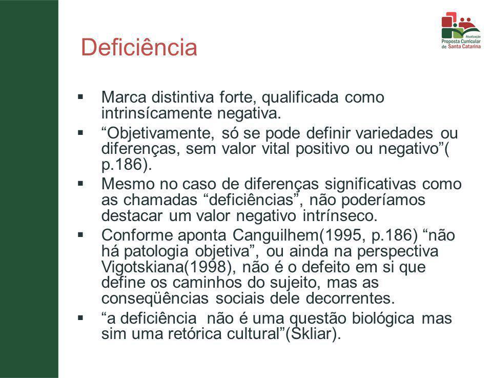 Deficiência  Marca distintiva forte, qualificada como intrinsícamente negativa.