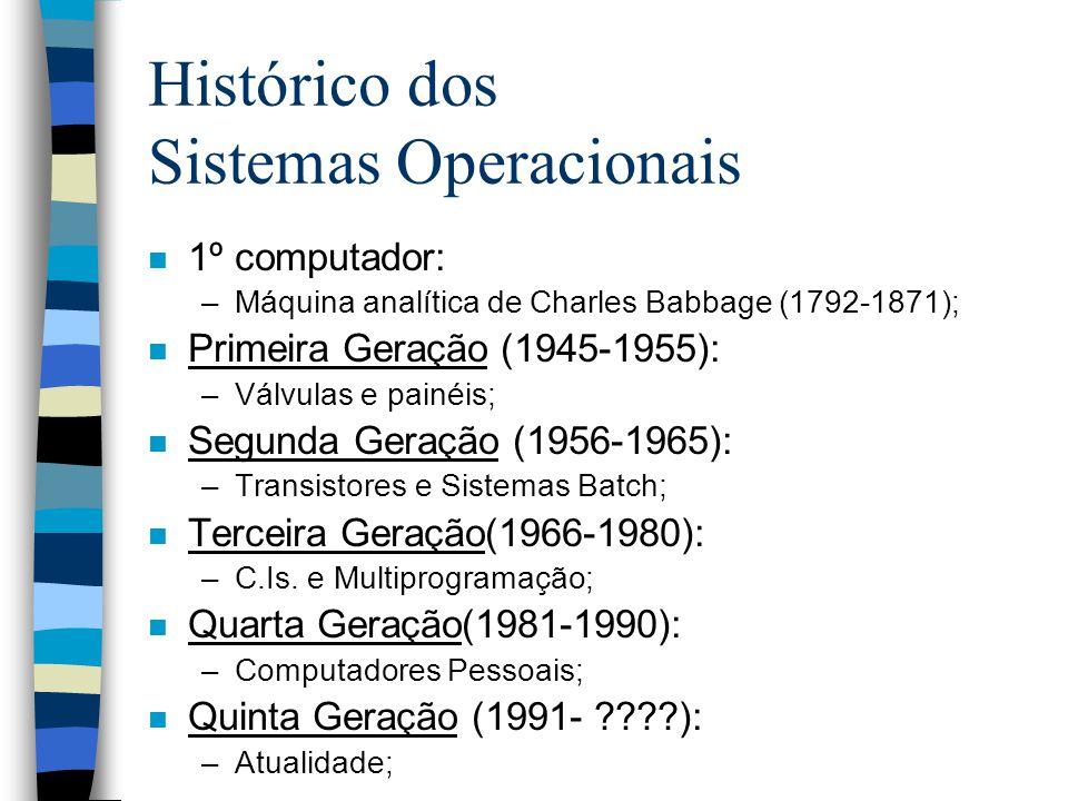 Histórico dos Sistemas Operacionais n 1º computador: –Máquina analítica de Charles Babbage (1792-1871); n Primeira Geração (1945-1955): –Válvulas e painéis; n Segunda Geração (1956-1965): –Transistores e Sistemas Batch; n Terceira Geração(1966-1980): –C.Is.