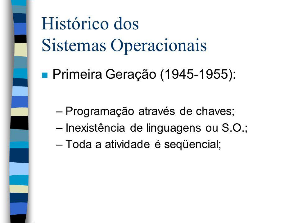 Histórico dos Sistemas Operacionais n Primeira Geração (1945-1955): –Programação através de chaves; –Inexistência de linguagens ou S.O.; –Toda a atividade é seqüencial;