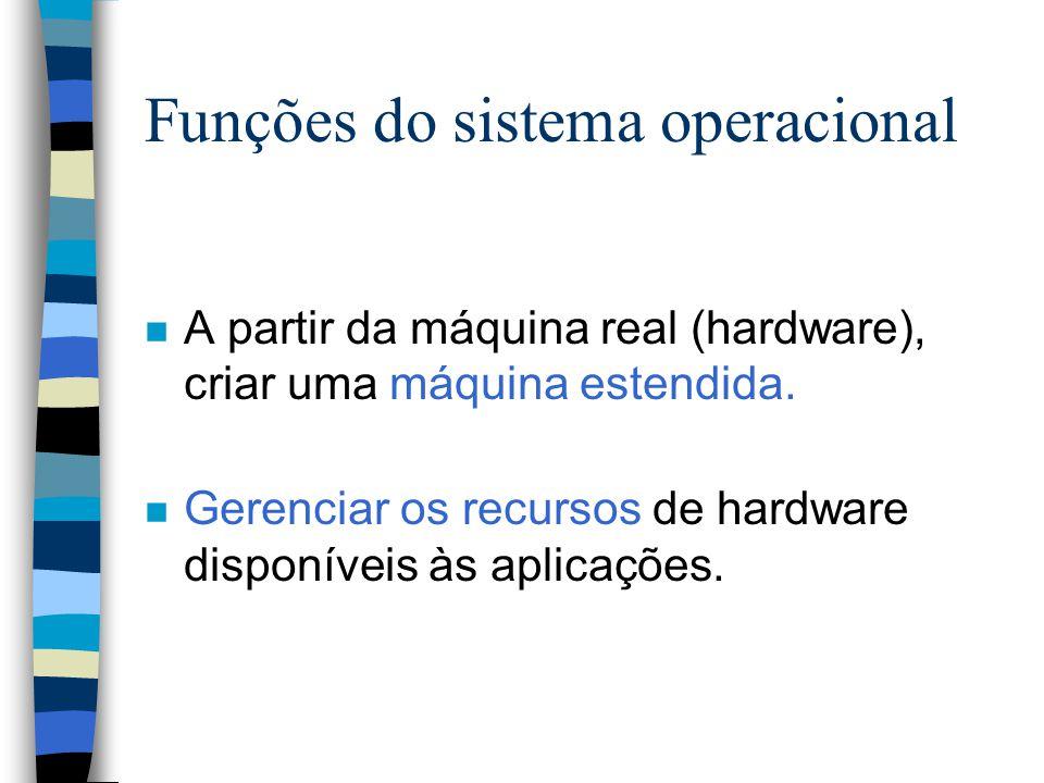 Funções do sistema operacional n A partir da máquina real (hardware), criar uma máquina estendida.