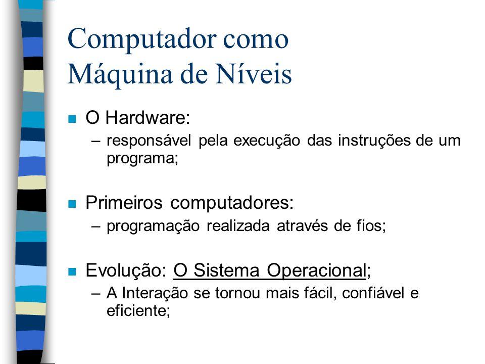 Computador como Máquina de Níveis n O Hardware: –responsável pela execução das instruções de um programa; n Primeiros computadores: –programação realizada através de fios; n Evolução: O Sistema Operacional; –A Interação se tornou mais fácil, confiável e eficiente;