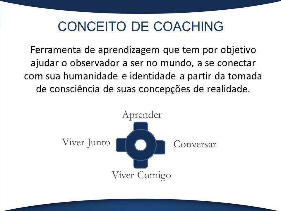 CONCEITO DE COACHING Ferramenta de aprendizagem que tem por objetivo ajudar o observador a ser no mundo, a se conectar com sua humanidade e identidade