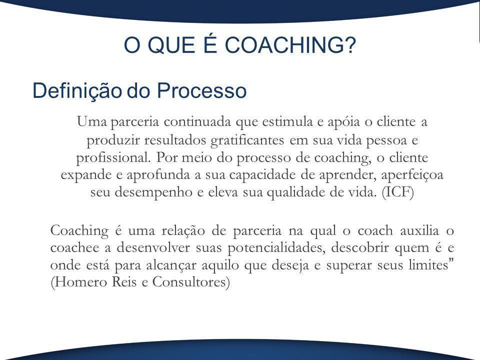 O QUE É COACHING? Definição do Processo Uma parceria continuada que estimula e apóia o cliente a produzir resultados gratificantes em sua vida pessoa