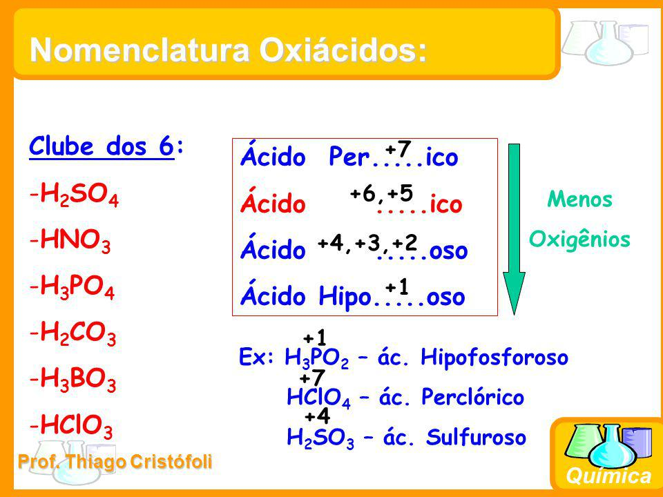 Prof. Thiago Cristófoli Química Clube dos 6: -H 2 SO 4 -HNO 3 -H 3 PO 4 -H 2 CO 3 -H 3 BO 3 -HClO 3 Ácido Per.....ico Ácido.....ico Ácido.....oso Ácid