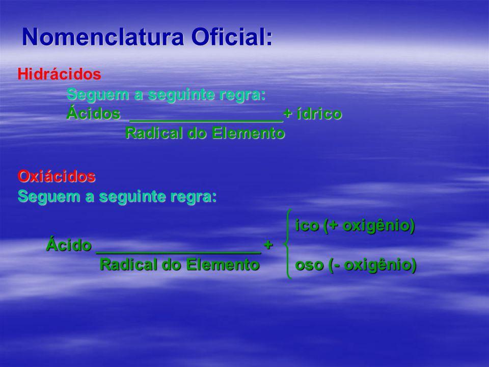 Nomenclatura Oficial: Hidrácidos Seguem a seguinte regra: Ácidos + ídrico Radical do Elemento Radical do Elemento Oxiácidos Seguem a seguinte regra: ico (+ oxigênio) ico (+ oxigênio) Ácido __________________ + Radical do Elemento oso (- oxigênio) Radical do Elemento oso (- oxigênio)