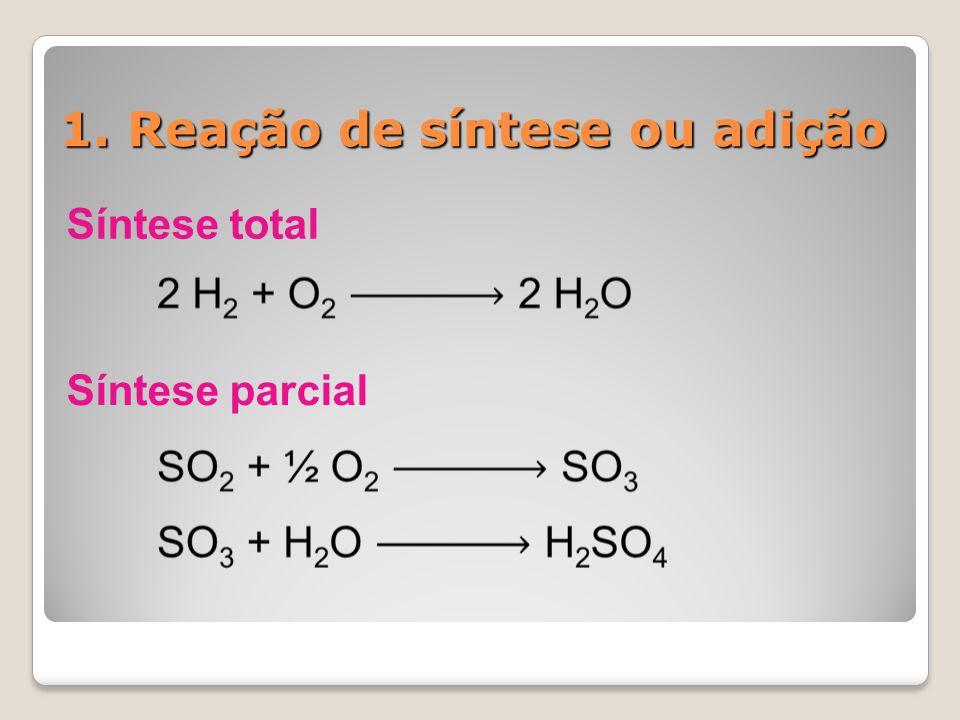 EXERCÍCIOS 1.Classificar quanto ao tipo da reação que ocorre: 10.