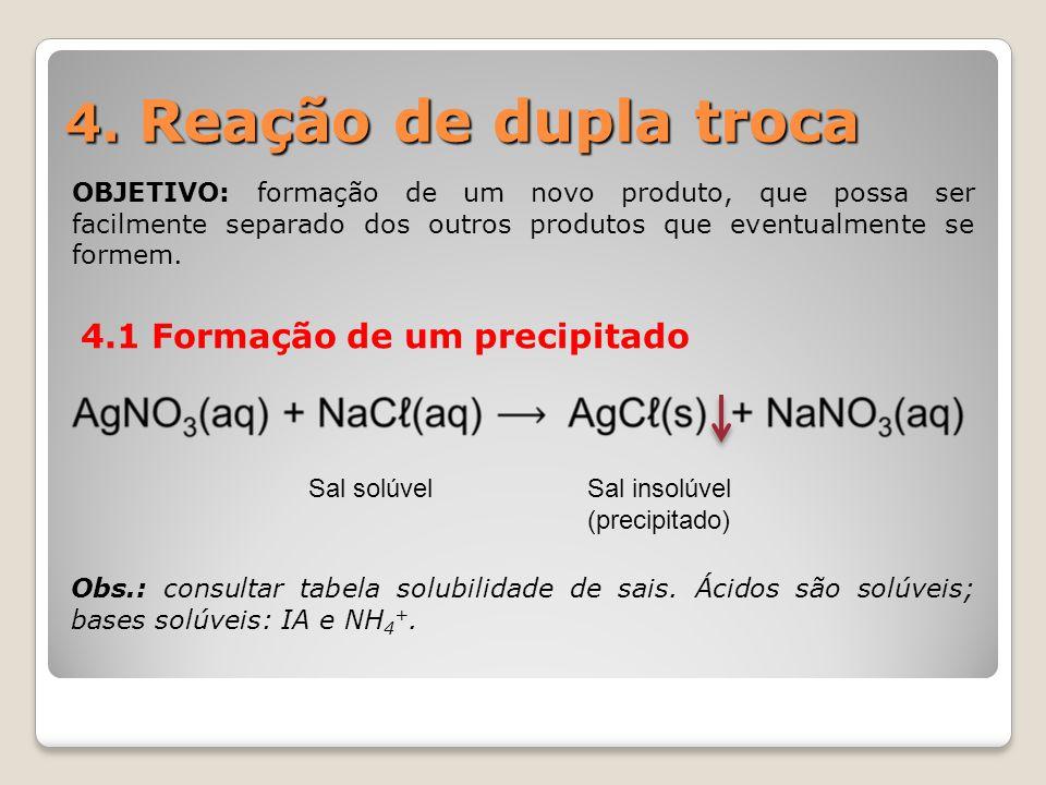 4. Reação de dupla troca OBJETIVO: formação de um novo produto, que possa ser facilmente separado dos outros produtos que eventualmente se formem. 4.1