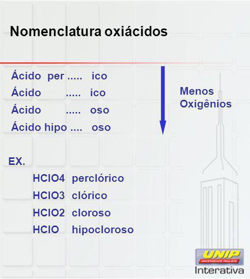 Nomenclatura oxiácidos Ácido per..... ico Ácido..... ico Ácido..... oso Ácido hipo.... oso EX. HClO4 perclórico HClO3 clórico HClO2 cloroso HClO hipoc